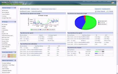 NetFlow Analyzer Enterprise 12.5.194 Crack + License Key [Latest]